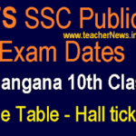 Telangana SSC Exam Dates March 2020 – TS 10th Public Examination Time Table released