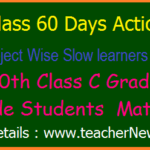 10th Class 60 Days Action Plan for SSC Subject Wise Slow learners Material March 2020