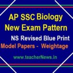 AP 10th Class Biology New Pattern Model Papers, Blue Print - SSC Biological Science New Weightage 2020