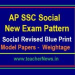 AP 10th Class Social New Pattern Model Papers, Blue Print - SSC Social New Weightage 2020